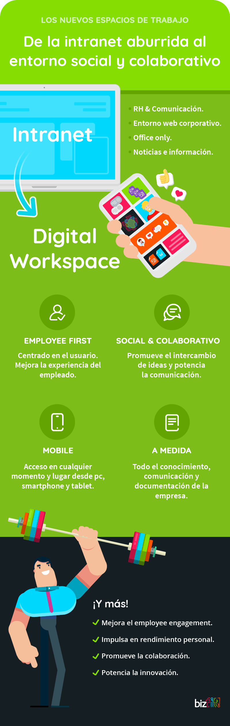 infografía_intranet_vs_digital_workspace_bizfit